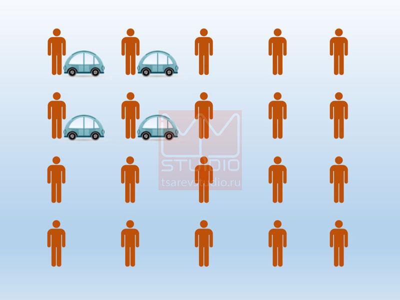 человечки и автомобили